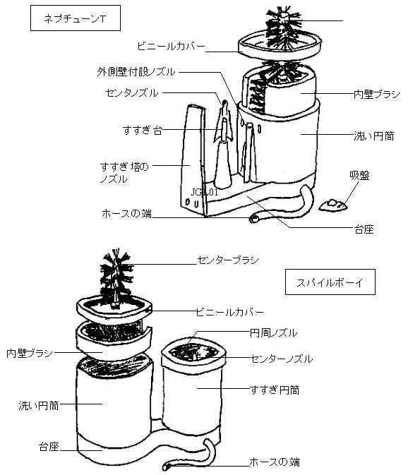 水圧式グラスウォッシャー