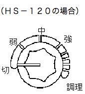 温度調節器のダイヤル